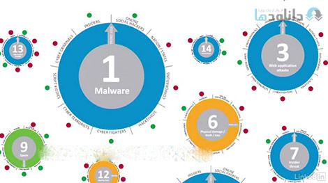 Introduction to Ethical Hacking with Lisa Bock Cover%28Downloadha.com%29 دانلود فیلم آموزش هک اخلاقی همراه با لیسا بوک