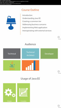 Java EE 7 Fundamentals ss s%28Downloadha.com%29 دانلود فیلم آموزش اصول Java EE 7