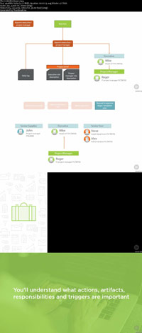 Project Processes ss s%28Downloadha.com%29 دانلود فیلم آموزش فرایندهای حل پروژه