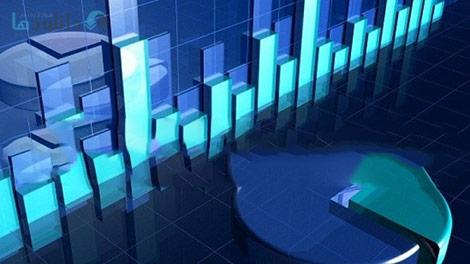 Financial-Management-Capital-Market-Instruments-Cover