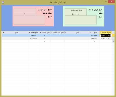 b2ap3 thumbnail 2 نرم افزار مدیریت دخل و خرج دیجی دی