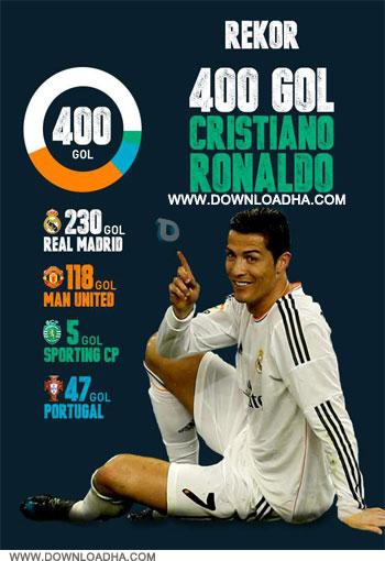 دانلود کلیپ تمام 400 گل رونالدو Cristiano Ronaldo All 400 Goals 2002-2014