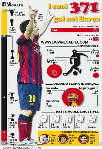 دانلود کلیپ تمام ۳۷۱ گل مسی Lionel Messi All 371 Goals 2004-2014