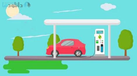 کاور-Access-Compliance-on-Electric-Vehicle-Charging-Station
