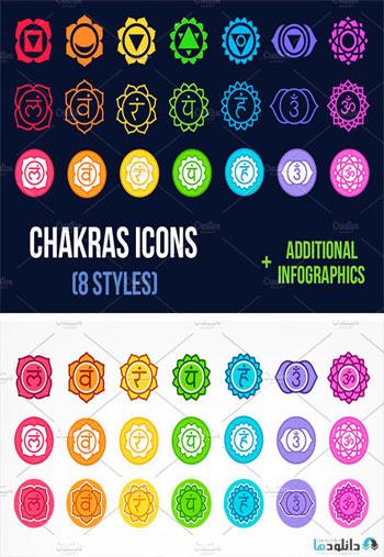 Chakras-Symbols-Set