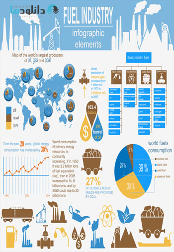 Fuel infographics 1  دانلود تصاویر وکتور  Collection Of Vector Picture Oil Extraction Factory Infographics