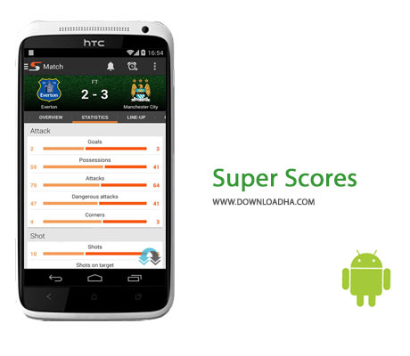 Super-Scores-Cover