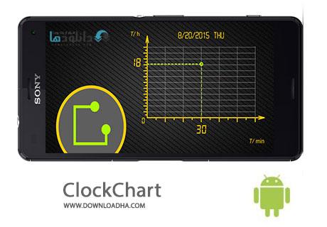 ClockChart Cover%28Downloadha.com%29 دانلود ساعت پیشرفته ClockChart v1.1.2 برای اندروید