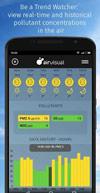AirVisual-Screenshot-2