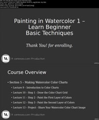 Painting-in-Watercolor-Learn-Beginner-Basic-Techniques