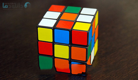 How-To-Solve-A-3x3-Rubiks-Cube-For-Beginners-Start-To-Finish-Cover