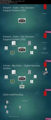 Learn-Big-Data-and-Hadoop