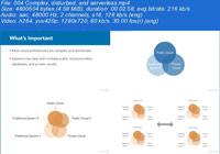 اسکرین-شات-آموزش-معماری-ابری
