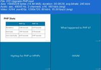 اسکرین-شات-آموزش-PHP